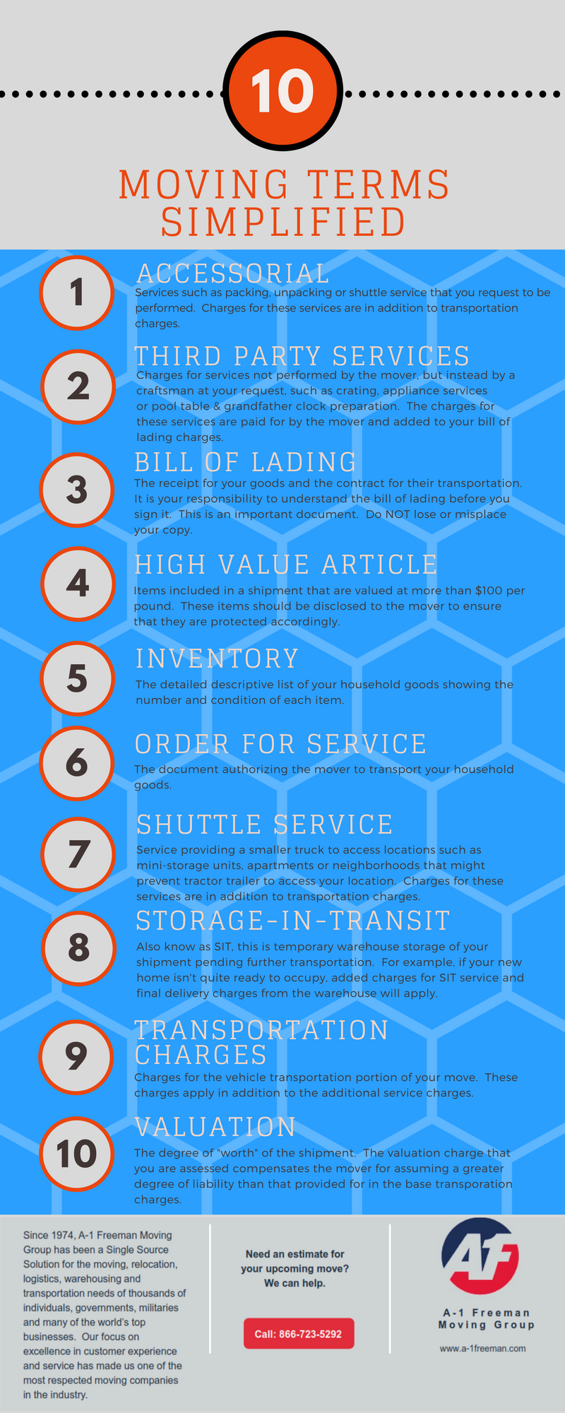 A-1 Freeman Moving Group Oklahoma City Moving Terms Infographic